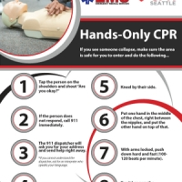 CPR Seattle and the Seattle Office of Emergency Management Provide Multi-Language Hands-Only CPR Materials