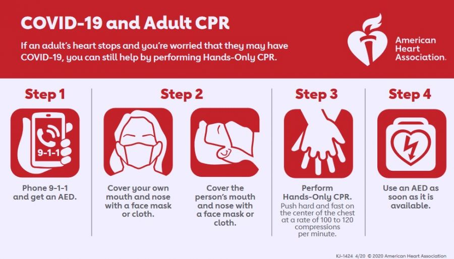 COVID-19 and Adult CPR