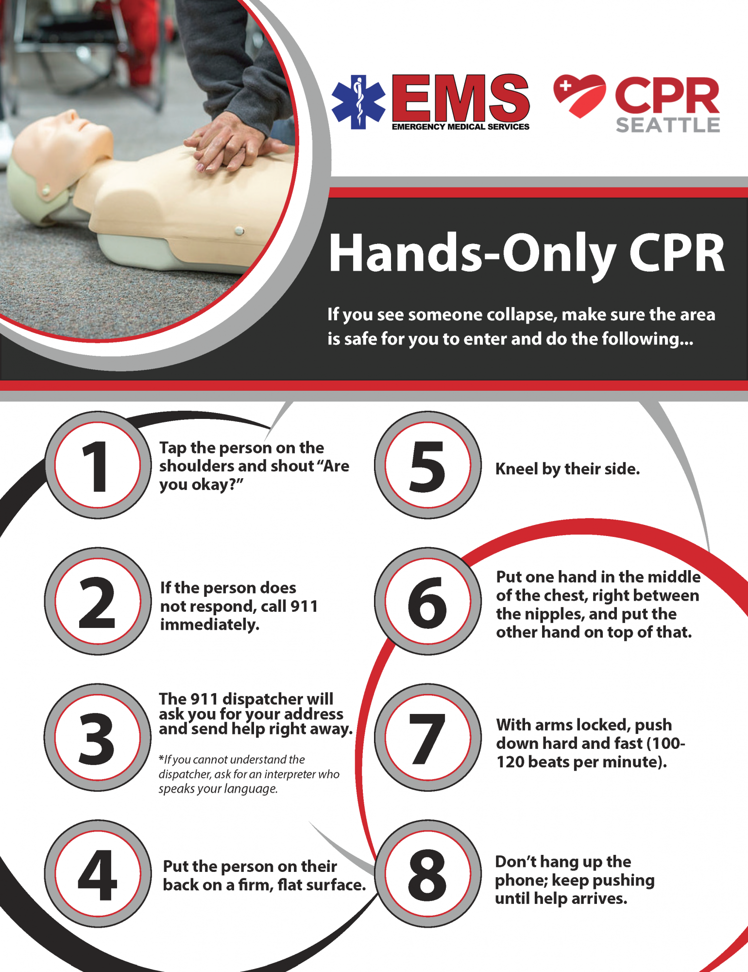 Cpr Seattle Multi Language Hands Only Cpr Materials