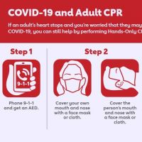Has CPR changed due to COVID-19?